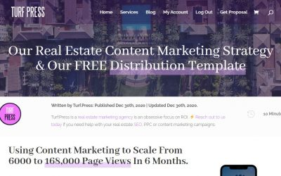 Real Estate Content Marketing [Plus Free Distribution Template]